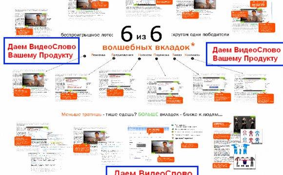 области интернет рекламы